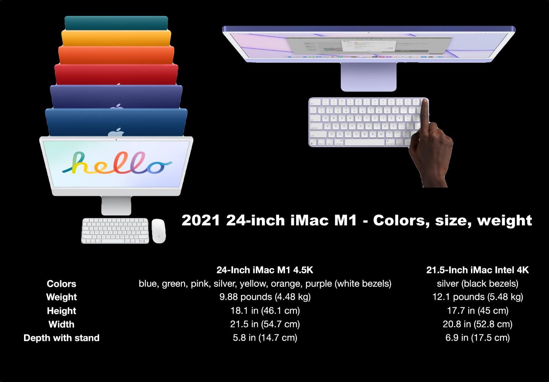 M1 iMac vs Intel iMac - Colors, size, weight